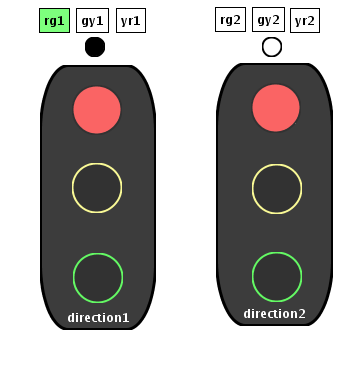 Visual traffic lights with underlying Petri net